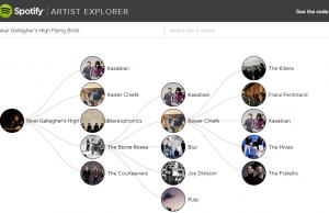 artist explorer