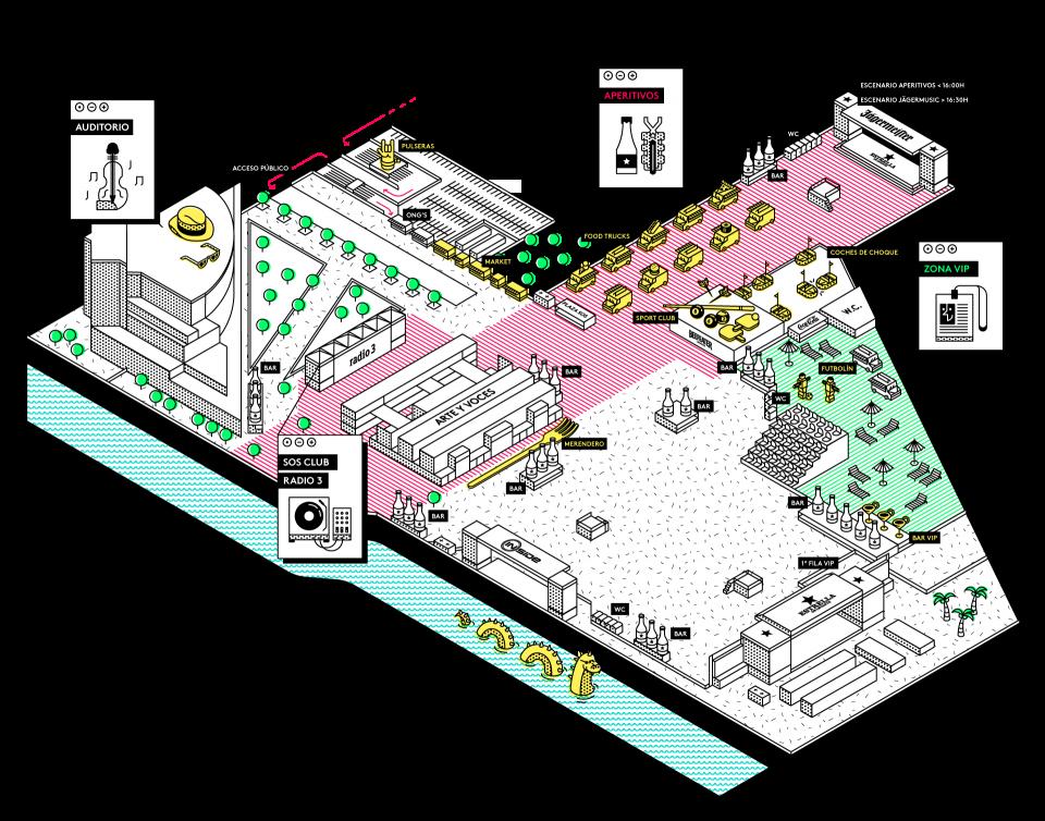 Plano del SOS 4.8 2016